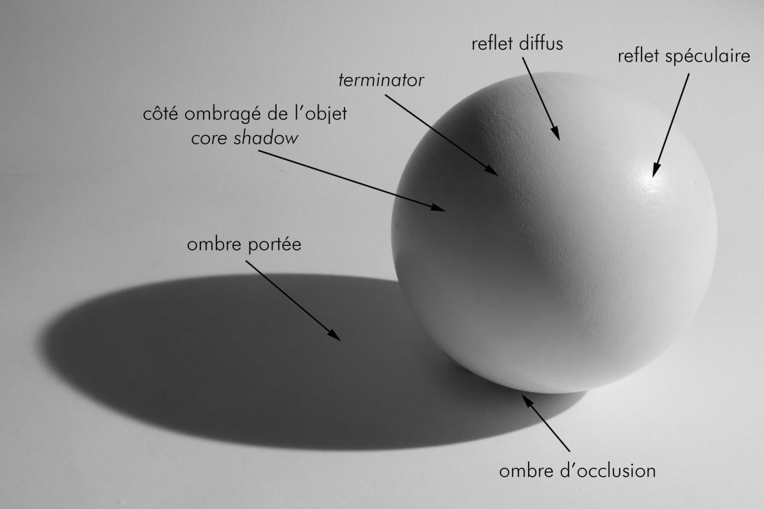 Sphère lumière dure